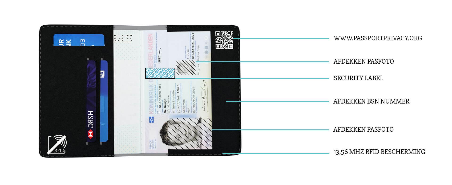 Privacy paspoorthoesje tegen identiteitsfraude