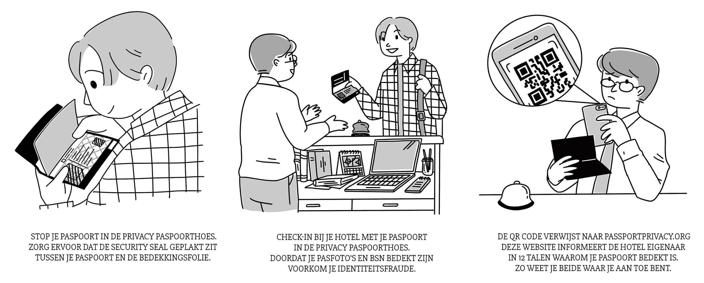 Privacy paspoorthoesje handleiding bij gebruik